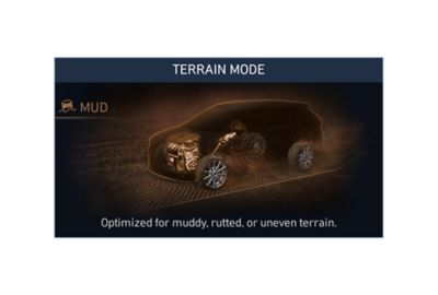 Illustration of the mud terrain mode of the new Hyundai SANTA FE Plug-in Hybrid 7 seat SUV.