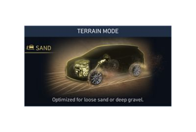 Illustration of the sand terrain mode of the new Hyundai SANTA FE Plug-in Hybrid 7 seat SUV.